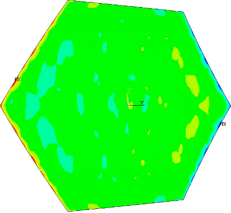 corrected surface